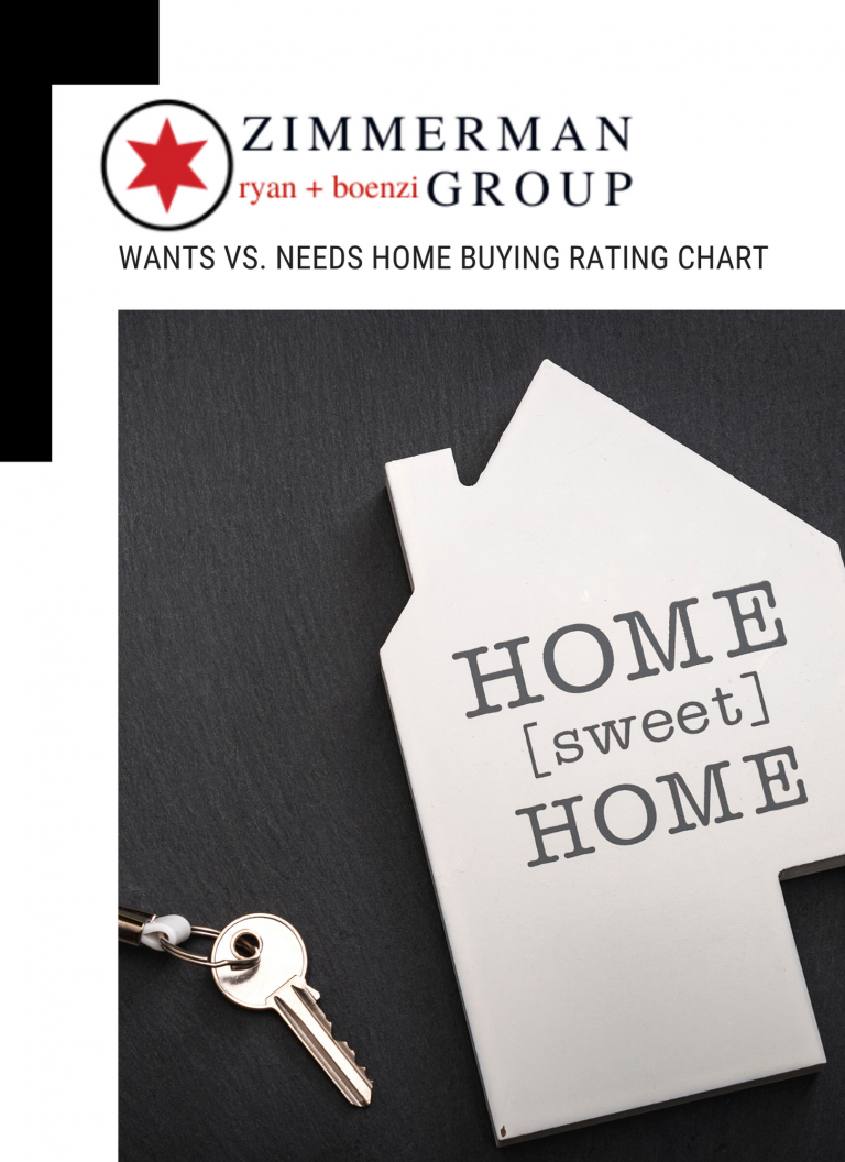 Zimmerman Group's Wants vs. Needs Home Buying Rating Scale
